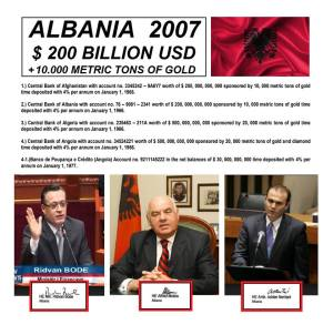 ALBANIA, RIDVAN BODE, ALFRED MOISIU, ADRIAN NERITANI